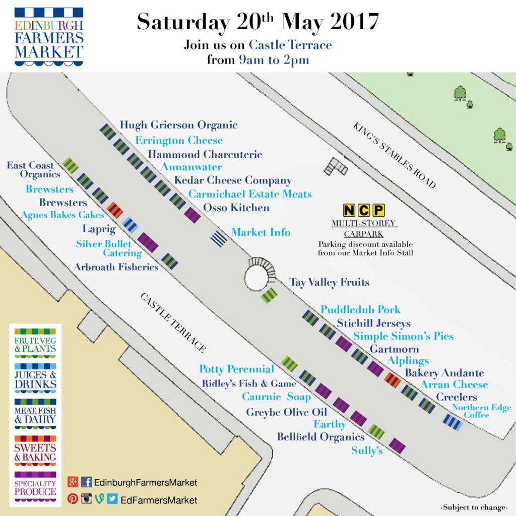 Market-layout-20th-May-2017