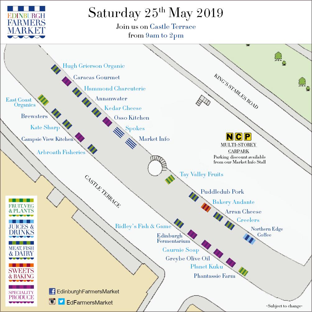 Market-layout-25-May-2019